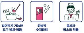 안심식당 우수 지자체 6곳 선정