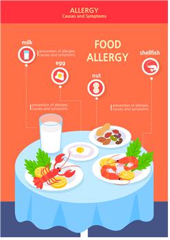 식의약 데이터 경진대회 대상은 '알레르기 및 만성질환자를 위한 안전식품 검색 플랫폼'
